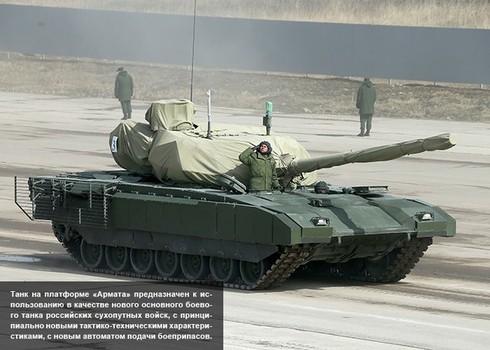 GFI so sánh tiềm lực quân sự Nga - Thổ Nhĩ Kỳ - ảnh 2