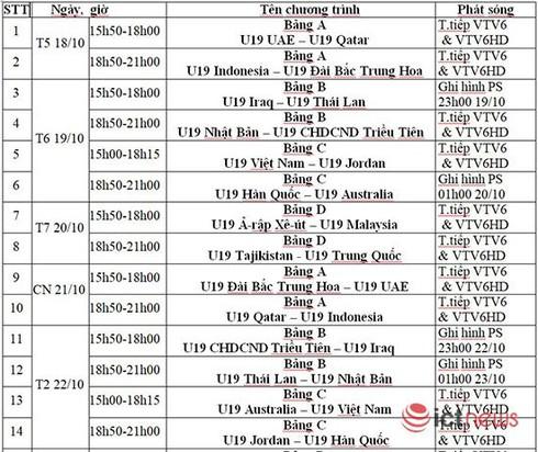 Lịch phát sóng toàn bộ 31 trận đấu vòng chung kết AFC U19 Championship 2018 trên VTV6, VTV6HD / Xem trực tiếp 31 trận vòng chung kết AFC U19 Championship 2018 trên VTV6, VTV6HD
