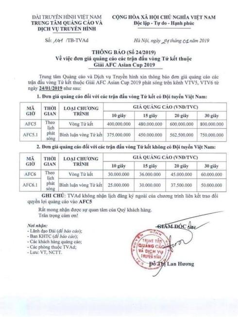 VTV tăng giá quảng cáo cao hơn 13 lần trận Tứ kết Asian Cup 2019 của ĐT Việt Nam - ảnh 1