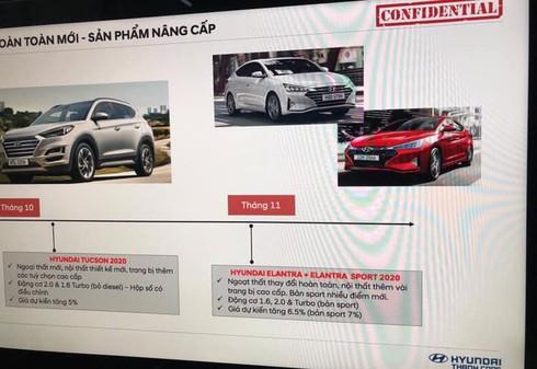 Hyundai Tucson và Elantra 2019 sắp ra mắt thị trường Việt Nam? - ảnh 1