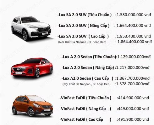 VinFast tăng giá bán cả 3 dòng xe từ 20 đến 50 triệu đồng - ảnh 2