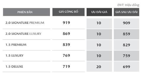 Xe Mazda đang được giảm giá cả trăm triệu đồng - ảnh 6