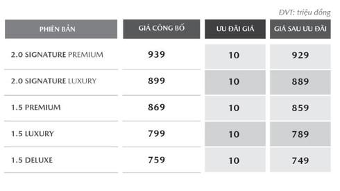 Xe Mazda đang được giảm giá cả trăm triệu đồng - ảnh 5