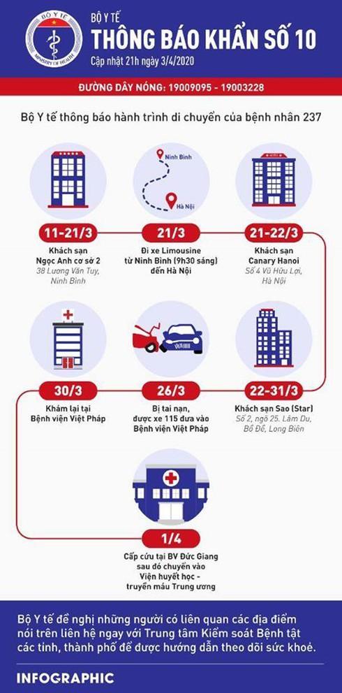 Bộ Y tế ra thông báo khẩn liên quan đến 3 bệnh viện ở Hà Nội - ảnh 1