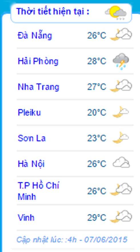 Tin thời tiết ngày 7/6: Hà Nội mưa dông, miền Trung nắng nóng - ảnh 1