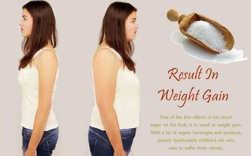 10 ảnh hưởng tiêu cực khi bạn ăn quá nhiều đường - ảnh 1
