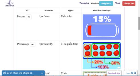 Giảm nhẹ gánh nặng học tập nhờ phần mềm song ngữ Anh – Việt - ảnh 2