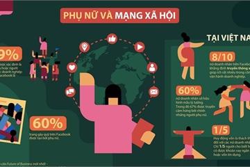 Doanh nhân nữ nói gì về ảnh hưởng của mạng xã hội trong kinh doanh?
