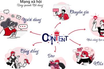 """Mạng xã hội Lotus Việt Nam """"hút"""" người dùng vì """"Nội dung là Vua""""!"""