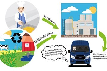 Ford Transit có thể sử dụng nhiên liệu tái chế từ… dầu ăn