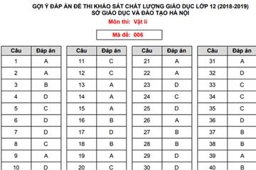 Gợi ý đáp án đề thi thử THPT quốc gia 2019 môn Vật lý tại Hà Nội