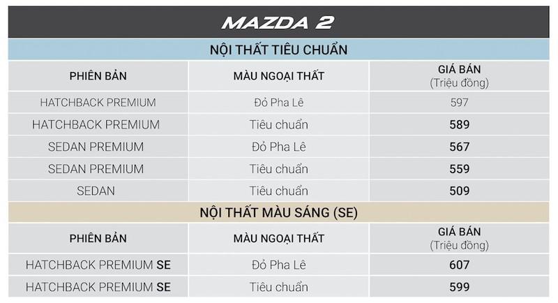 Xe Mazda giảm giá 30 triệu đồng, hút khách mùa Tết - ảnh 6