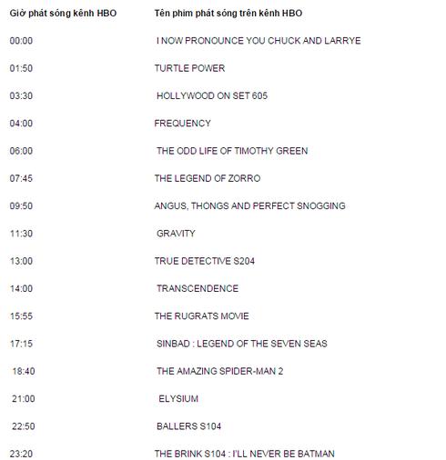 Lịch phát sóng VTV1, VTV3, HBO, Star Movies ngày 16/7 - ảnh 2