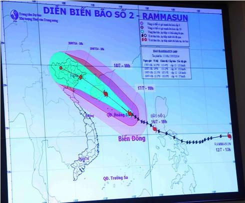 Bộ Quốc phòng huy động hải, lục, không quân đối phó bão Rammasun - ảnh 3