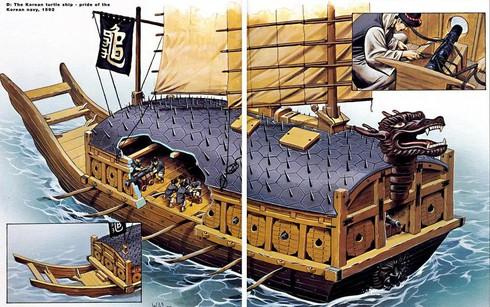 Yi Sun-shin - Vị đô đốc hải quân vĩ đại của dân tộc Triều Tiên - ảnh 1