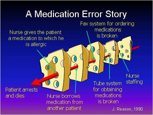 Sai sót y khoa- 99% do lỗi hệ thống - ảnh 4
