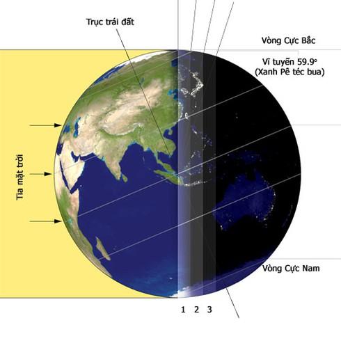 Vì sao có hiện tượng ngày và đêm? - ảnh 1