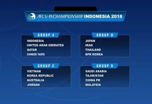 VTV mua bản quyền truyền hình giải bóng đá trẻ U19 châu Á 2018 - ảnh 1