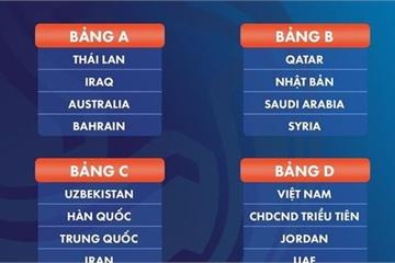VCK U23 châu Á 2020: Việt Nam cùng bảng Triều Tiên, Jordan, UAE