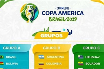 Đã xác định được 8 đội vào bán kết Copa Amreia 2019