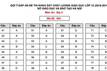Gợi ý đáp án đề thi thử THPT quốc gia 2019 môn Địa lý tại Hà Nội