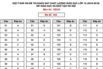 Gợi ý đáp án đề thi thử THPT quốc gia 2019 môn Giáo dục Công dân tại Hà Nội