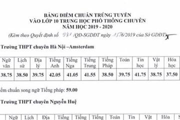 Chính thức công bố điểm chuẩn vào lớp 10 chuyên tại Hà Nội