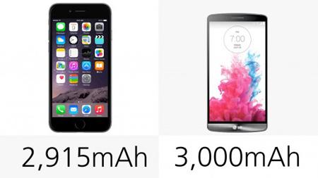 iPhone, pin