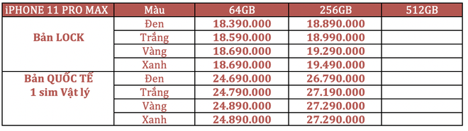 Hậu hồi sinh, iPhone Lock tại Việt Nam quay đầu tăng giá mạnh - Ảnh 3.