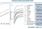 Setting the scene for Vietnam's future human development