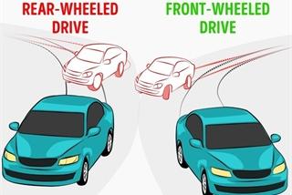 5 kỹ thuật lái xe phòng thủ khi ô tô bị trôi bánh