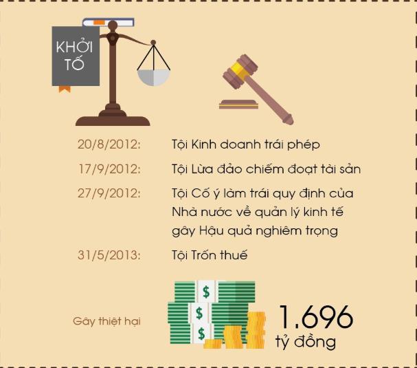 Bất động sản - Bị xộ khám, khối bất động sản đồ sộ của ông Kiên 'tóc bạc' mới lộ sáng (Hình 12).