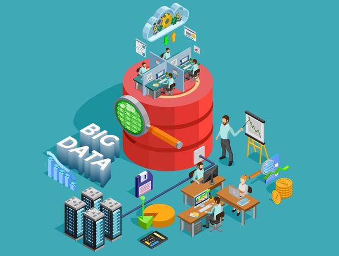 Dữ liệu lớn có thể giúp gì cho quá trình chuyển đổi số? ảnh 1