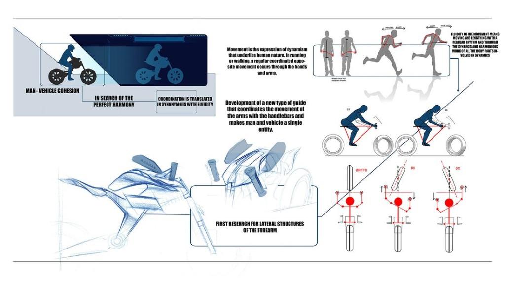 """Bản concept Yamaha Double Y cực """"dị"""" lấy cảm hứng từ bộ môn giải phẫu cơ thể người ảnh 4"""