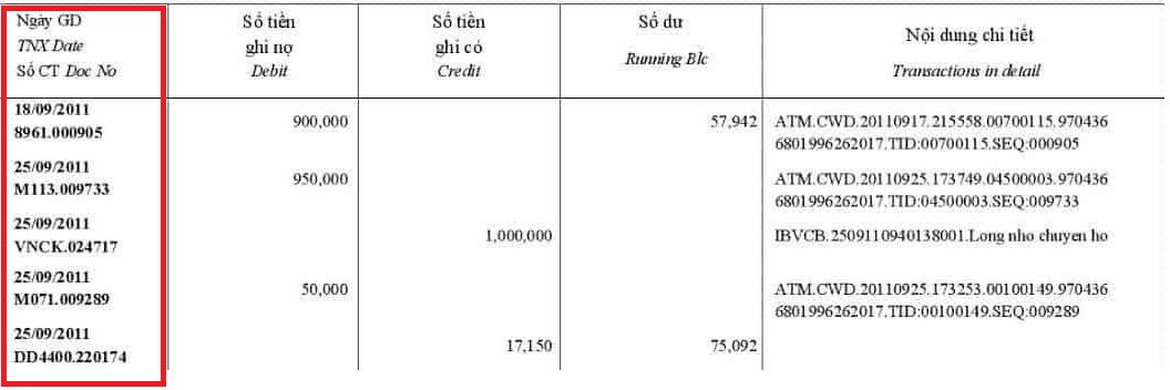 Thắc mắc cột sao kê tài khoản ngân hàng khó hiểu thế, đây chính là giải thích chi tiết cho bạn - Ảnh 2.