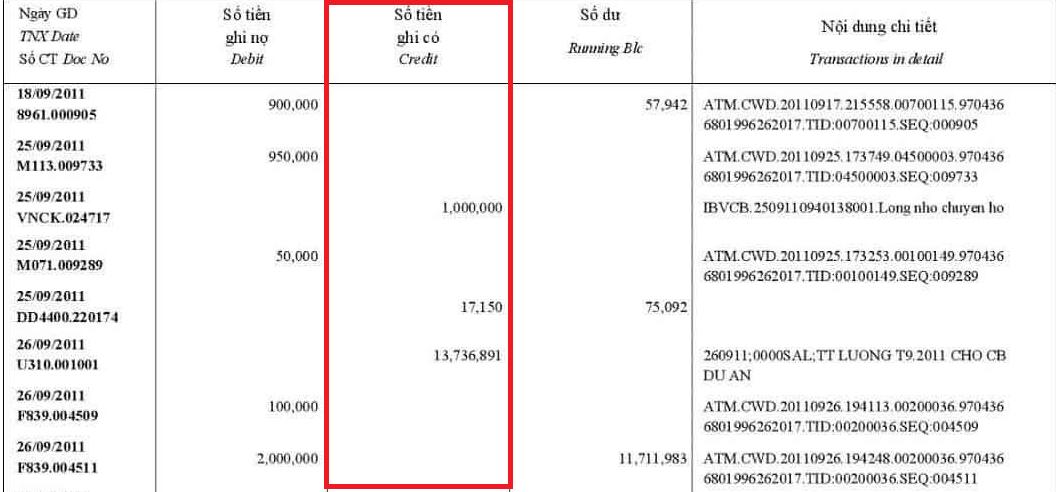 Thắc mắc cột sao kê tài khoản ngân hàng khó hiểu thế, đây chính là giải thích chi tiết cho bạn - Ảnh 3.