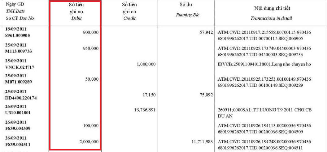 Thắc mắc cột sao kê tài khoản ngân hàng khó hiểu thế, đây chính là giải thích chi tiết cho bạn - Ảnh 4.