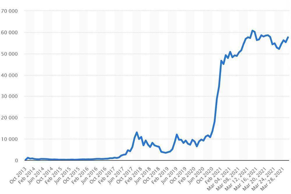 Cơn sốt tiền ảo Bitcoin-3