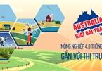 Australia giải bài toán nông nghiệp 4.0 thông minh gắn với thị trường