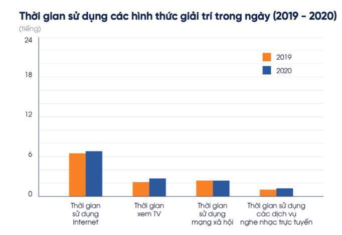 Thói quen tiêu dùng của người Việtthay đổi do Covid-3
