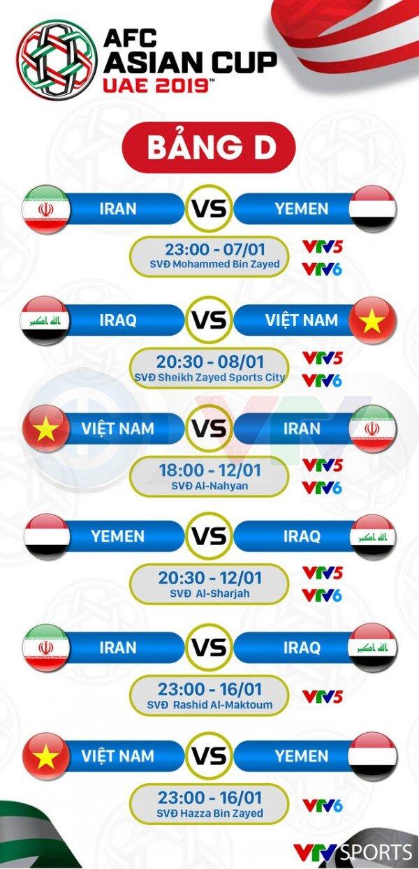 Lịch phát sóng các trận đấu tại vòng bảng của đội tuyển Việt Nam tại Asian Cup 2019 trên VTV.