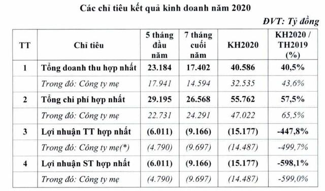 """Vietnam Airlines dự kiến lỗ 15.000 tỷ đồng: Lương """"khủng"""" phi công ra sao? - Ảnh 1."""