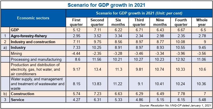 1526 p2 new economic priorities for a new year