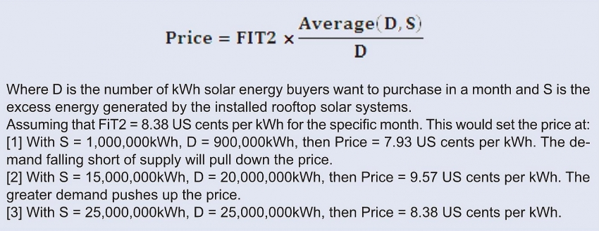 solar awaits new rates to fit the next growth stage