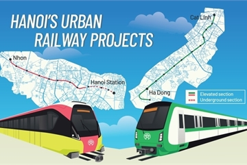 Hanoi awaits new metro route with bated breath