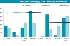Office segment resilient amid health emergency struggles