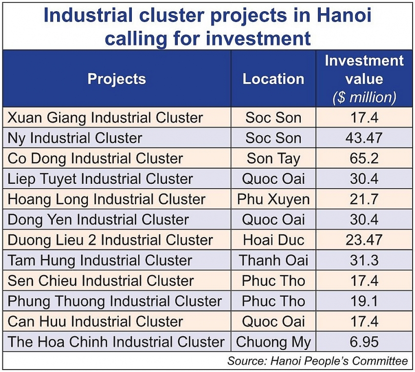 1499 7 hanoi emphasising its investment advantages