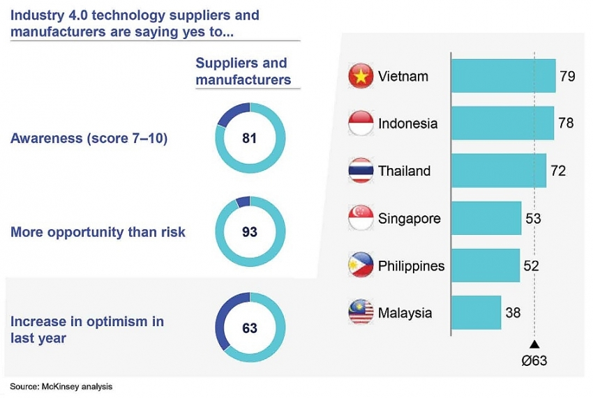 1507p10 asean aiming for tech led innovation to foster growth