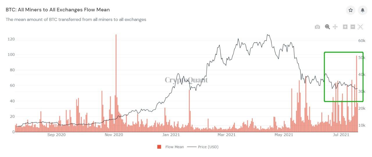 Bitcoin xuong muc 30.000 anh 1