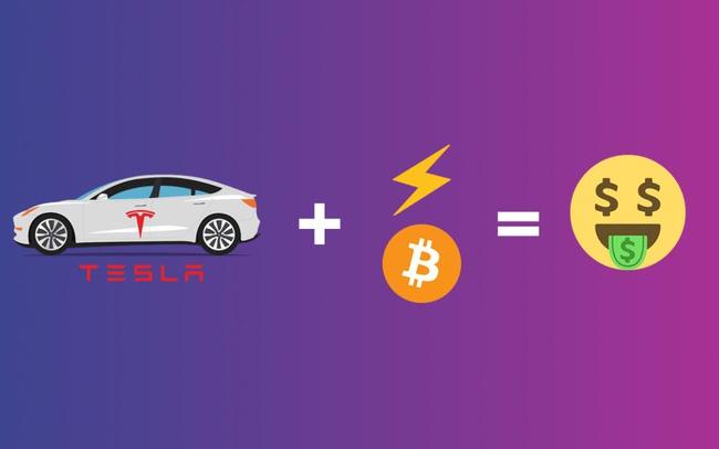 bao cao kinh doanh Tesla anh 1